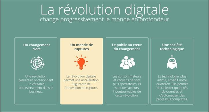 DMAc - Revolution digitale et Social Selling